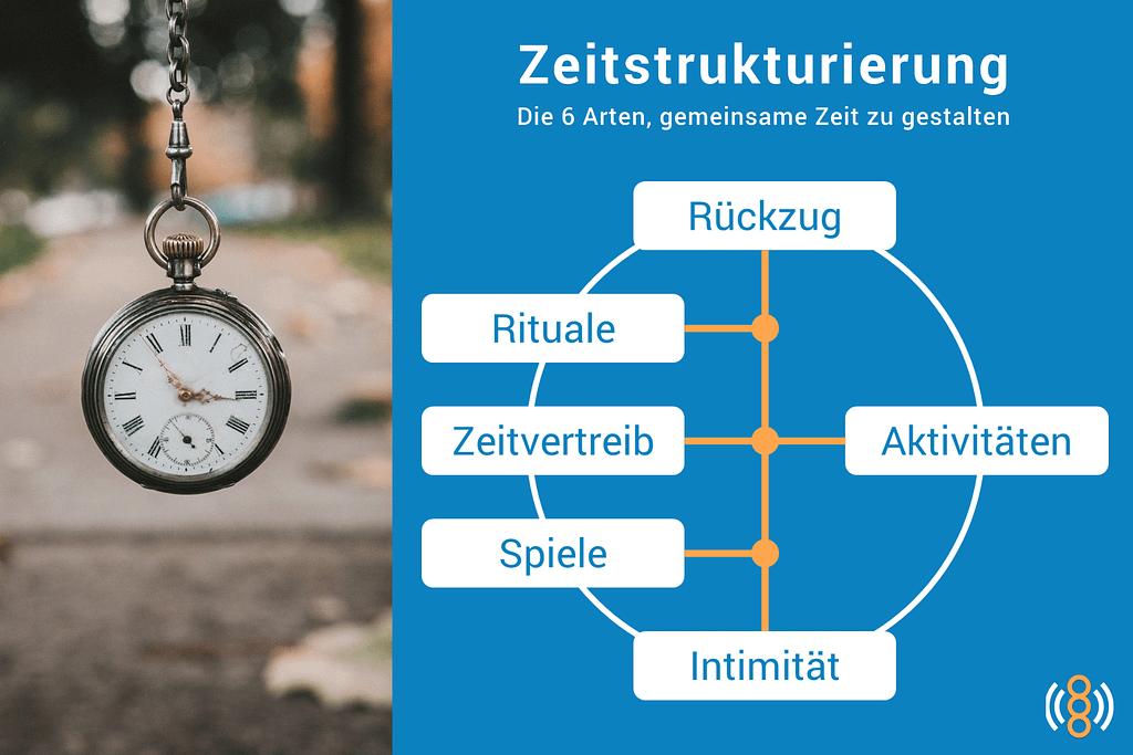 Zeitstrukturierung - die sechs Arten, gemeinsame Zeit zu gestalten