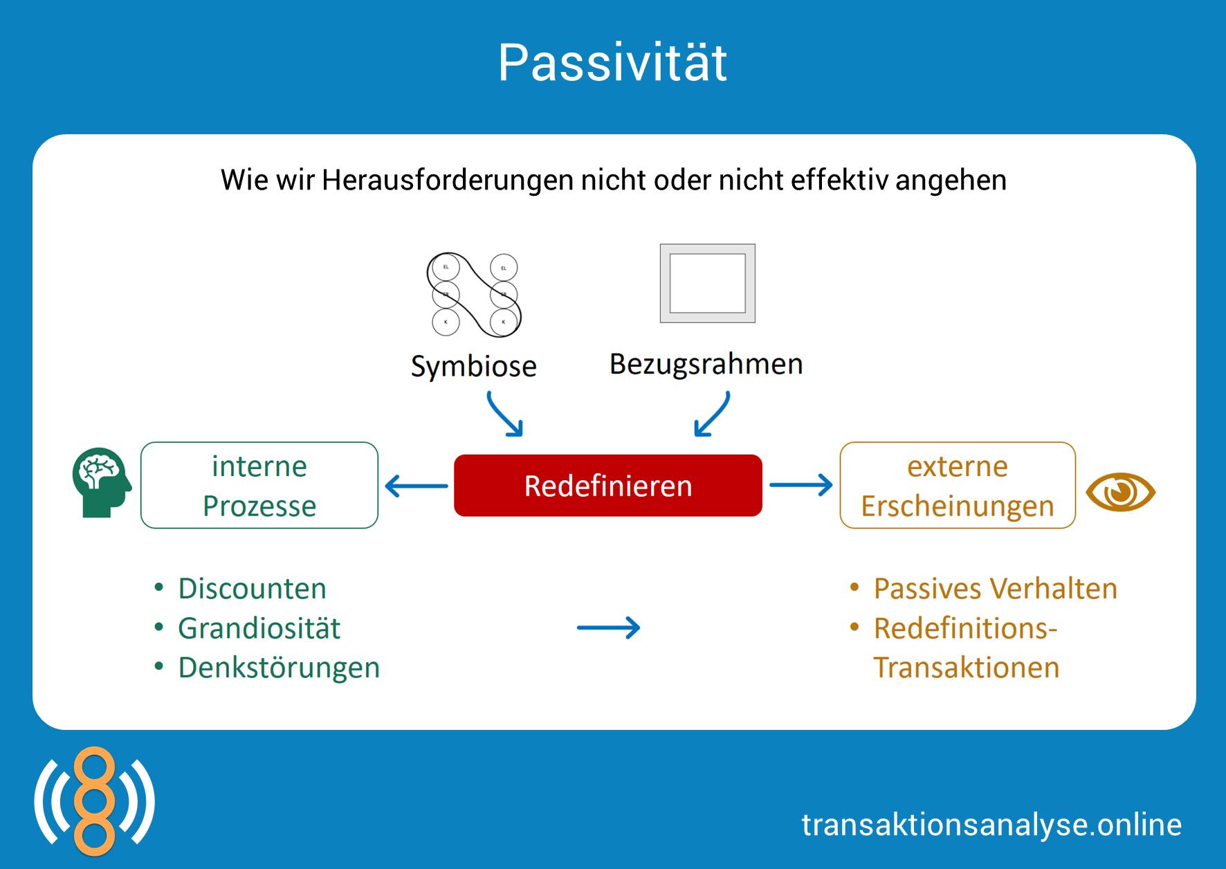 Passivität (Transaktionsanalyse)